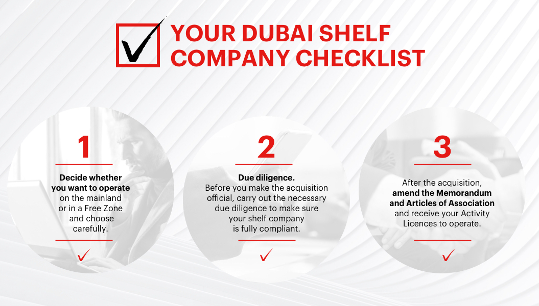 Your Dubai shelf company checklist